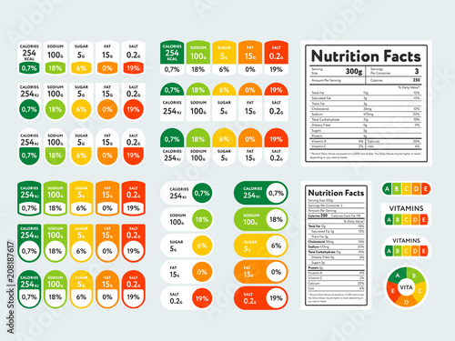 Fotografía  Composed labels of nutritional facts and micronutrients in tablets and colorful