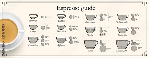 Photo  Set of espresso coffee types