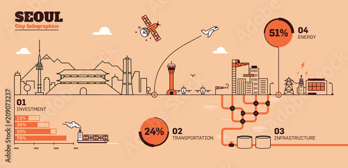 Photo  Seoul City Flat Design Infrastructure Infographic Template
