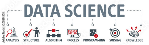 Fototapeta Banner Data science concept with icons