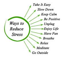 Ways To Reduce Stress .