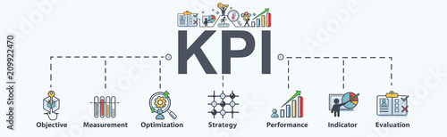 Cuadros en Lienzo  KPI (key performance indicators)banner web icon for business, Measurement, Optimization, Strategy, Evaluation and check list