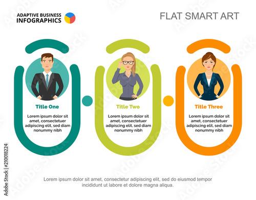 Three entrepreneurs process chart template for presentation
