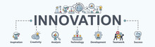 Innovation Banner Web Icon For...
