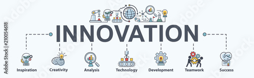 Αφίσα  Innovation banner web icon for business, inspiration, research, analysis, Development and science technology