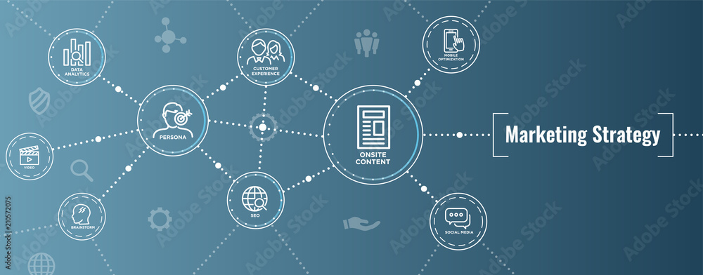 Fototapeta Marketing Strategy Web Header Hero Image Banner with inbound lead generation, chat, & seo ideas