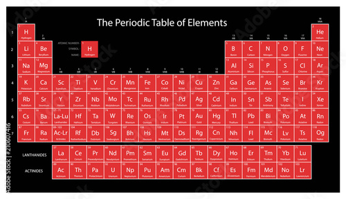 Fotografie, Obraz Periodic table of elements. Red and black colors