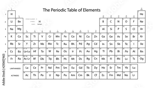 Periodic Table Of Elements Black And White Colors Buy This Stock