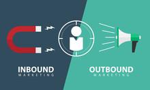 Inbound Marketing And Outbound...