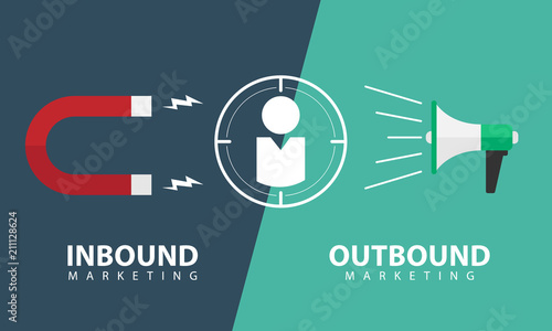 Photo Inbound marketing and outbound marketing banner with focus customer sign between