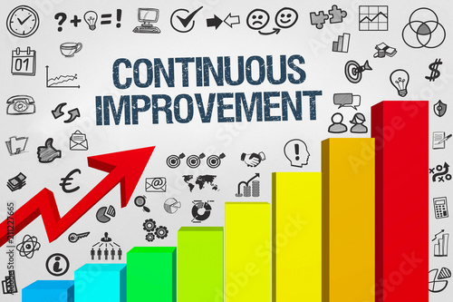 Continuous Improvement Wallpaper Mural