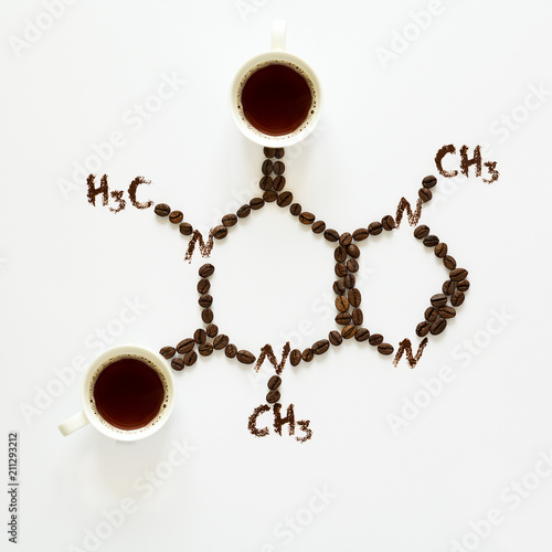 Vászonkép Chemical formula of Caffeine
