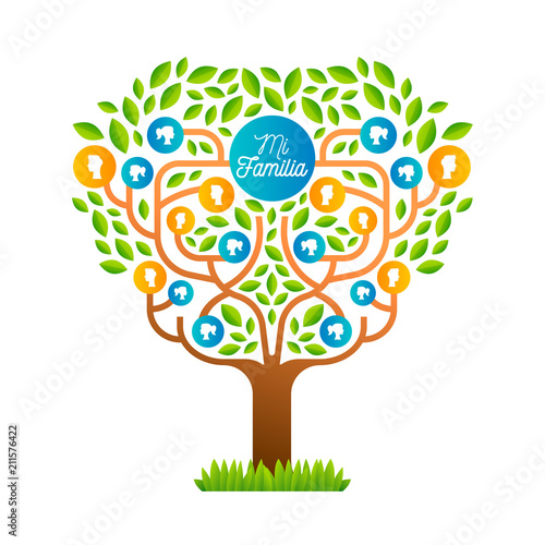Big Family Tree Template In Spanish Language Buy This Stock Vector