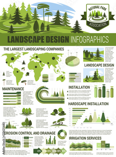 Foto op Canvas Wit Landscape architecture infographic with chart, map
