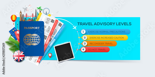 Banner for tourism with passport, tickets and famous landmarks, travel advisory levels infographic.