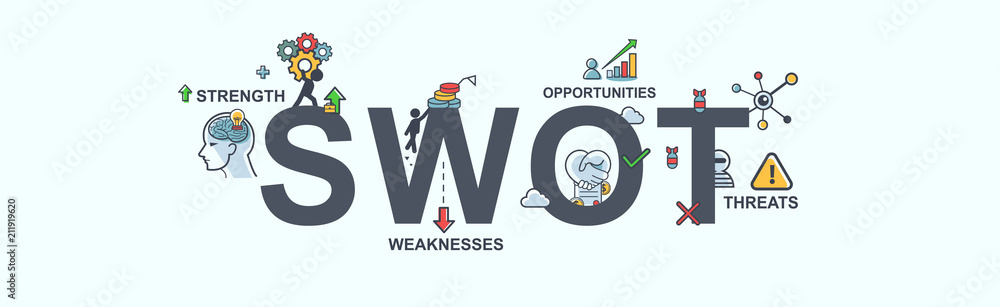 Fototapeta SWOT banner web icon for business,  analysis, strength, weaknesses, opportunities and threats. Minimal vector infographic.