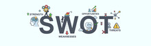 SWOT Banner Web Icon For Busin...
