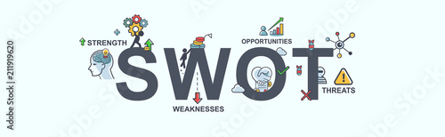 SWOT banner web icon for business,  analysis, strength, weaknesses, opportunities and threats Obraz na płótnie
