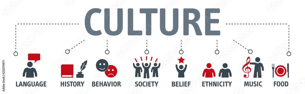 Fototapeta Banner Culture Concept vector illustration