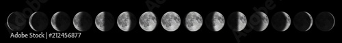 Phases of the Moon. Moon lunar cycle. Poster Mural XXL