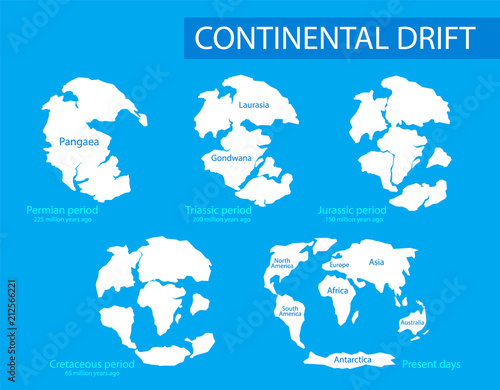 Continental drift. Vector illustration of  mainlands on the planet Earth in different periods from 250 MYA to Present  in flat style. Pangaea, Laurasia, Gondwana, modern continents.