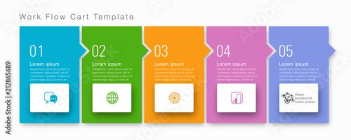 Fototapeta Timeline, Flowchart Design #Vector Graphics  obraz