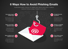 Simple Vector Infographic For 6 Ways How To Avoid Phishing Emails Template Isolated On Dark Background. Easy To Use For Your Website Or Presentation.