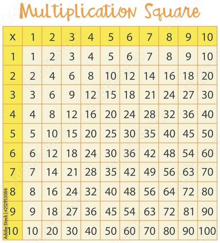 A yellow math multiplication square Wallpaper Mural