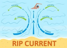 How To Escape Rip Current. Ins...