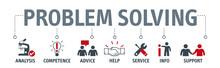 Banner Problem Solving Concept...