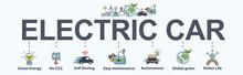 Electric Vehicle Banner Web Ic...