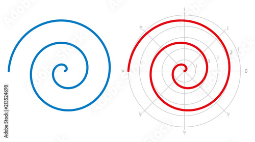 Obraz Archimedean spiral on white background. Three turnings of one arm of an arithmetic spiral, rotating with constant angular velocity. Red spiral is represented on a polar graph. Illustration. Vector. - fototapety do salonu