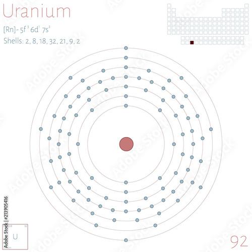Plakat  Infographic of the element of Uranium.