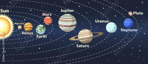Obraz na plátně planets of Solar System. Vector colorful illustration