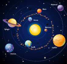 Cartoon Solar System With Planets On Blue Backround. Vector Illustration