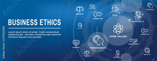 Business Ethics Web Banner Icon Set with Honesty, Integrity, Commitment, and Decision
