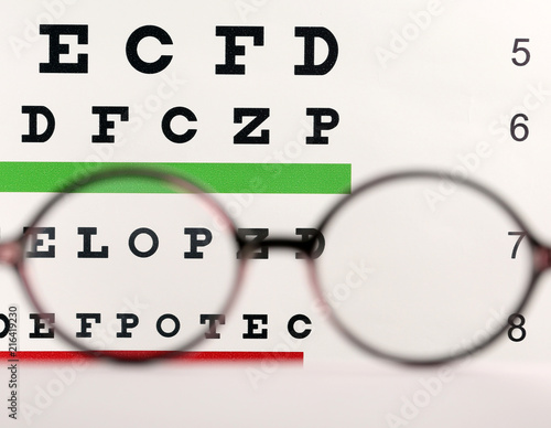 7000b4346882 Blurred glasses with corrective lenses on table against eye chart ...