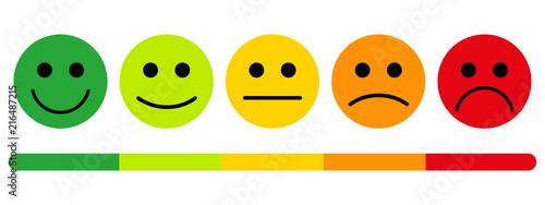 Fotomural  Рейтинг удовлетворенности клиентов. Шкала эмоций со смайлами.
