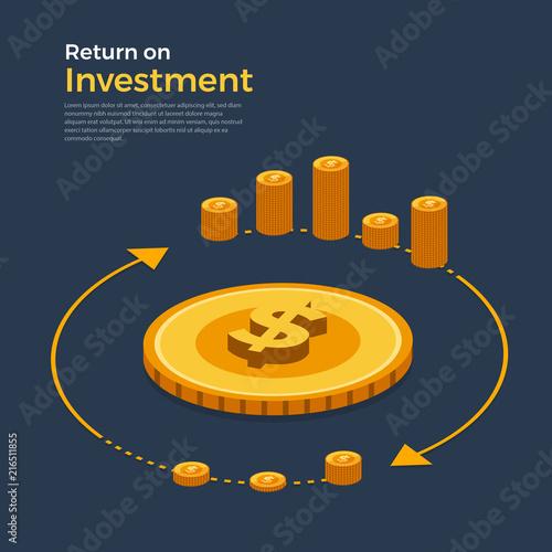 Cuadros en Lienzo Return on investment