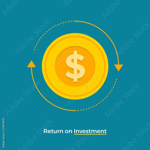 Fotomural Return on investment