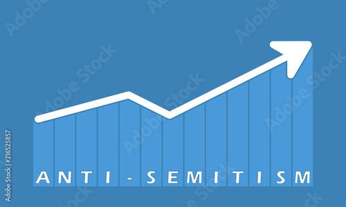 Anti-Semitism Wallpaper Mural