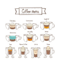 Vector Types Of Coffee. Infographic In Doodle Style.