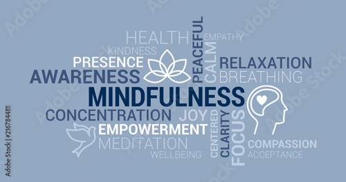Mindfulness and meditation tag cloud Fototapet