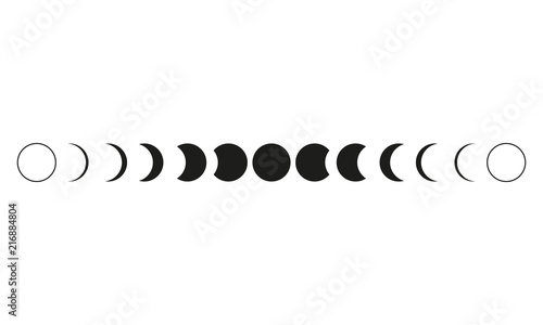 Canvas Print Moon phases astronomy icon set Vector Illustration on the white background
