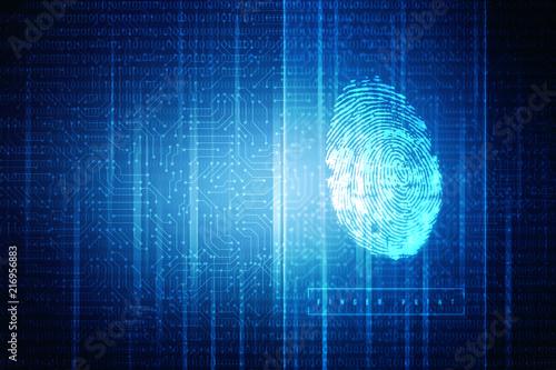 Fingerprint Scanning Technology Concept 2d Illustration Poster