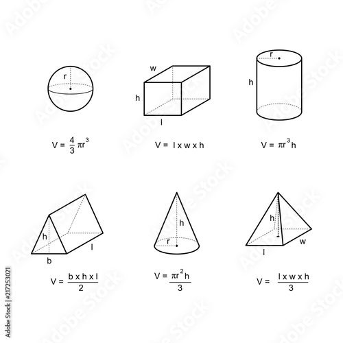 geometry area and volume formulas on white background vector  Wall mural