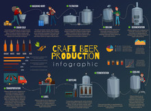 Beer Production Cartoon Infogr...