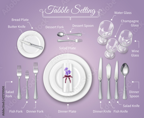 Photo  Formal Dinner Place Setting Infographics