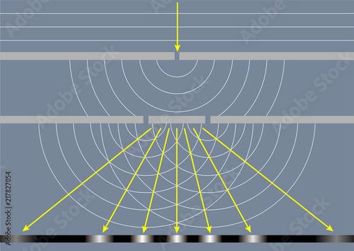回折と干渉のイメージ Canvas-taulu