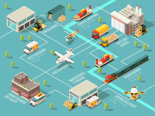 Isometric Logistics Infographi...